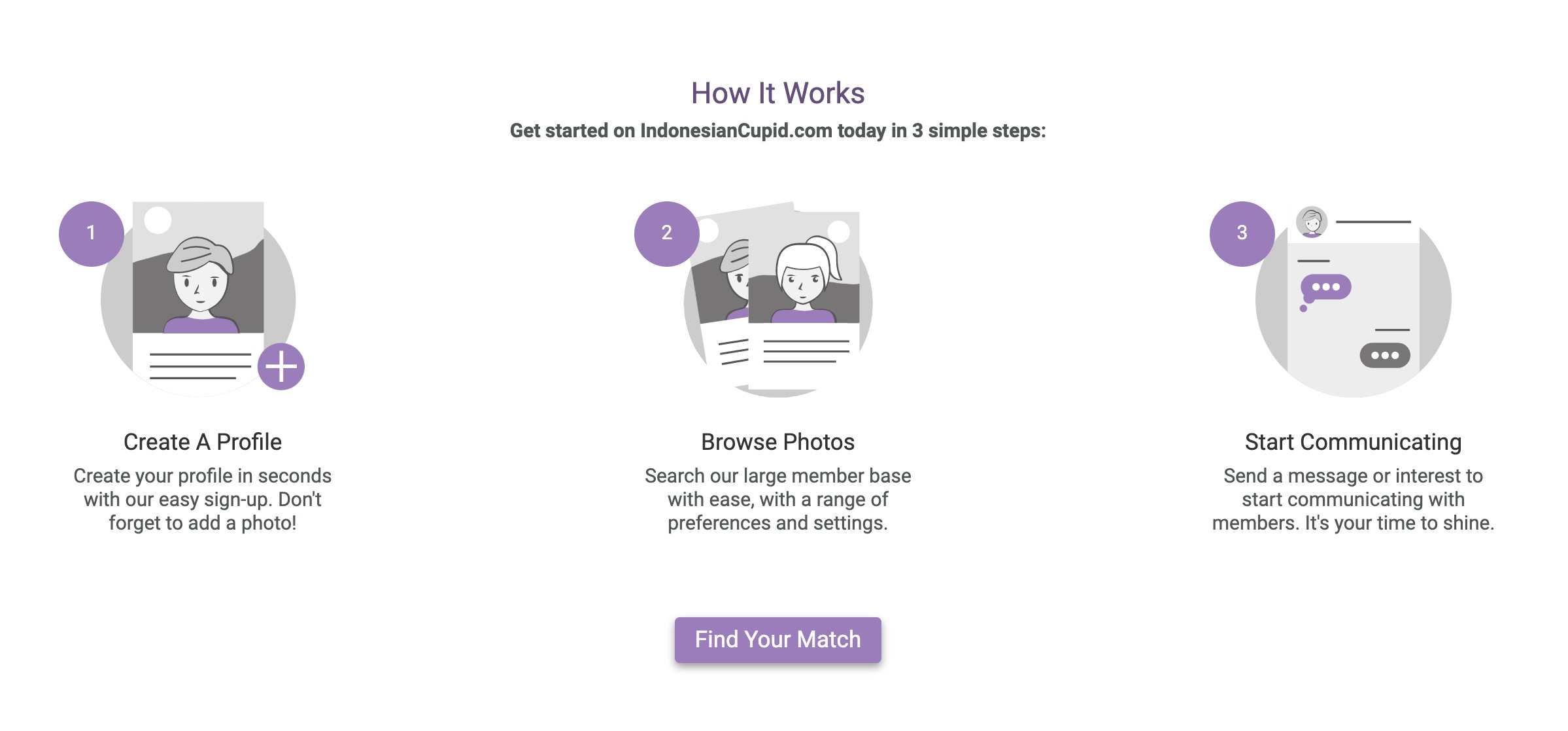IndonesianCupid how it works